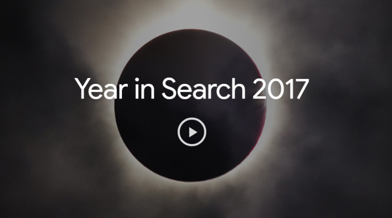 Google trends 2017 bitcoin